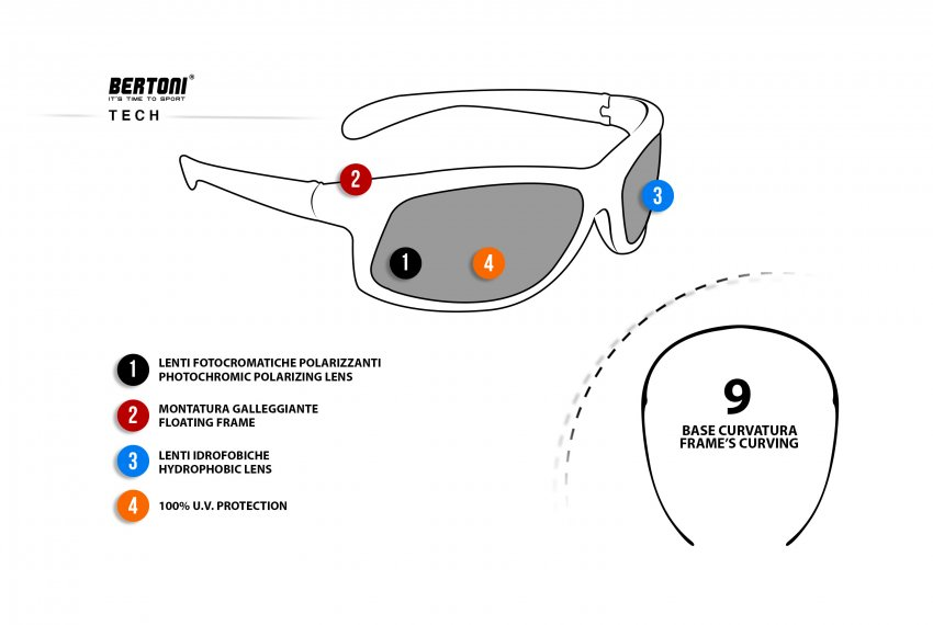 4a0ef3db22f02 Description   Features  Frame  Lens  Video. Photochromic polarized  sunglasses ...